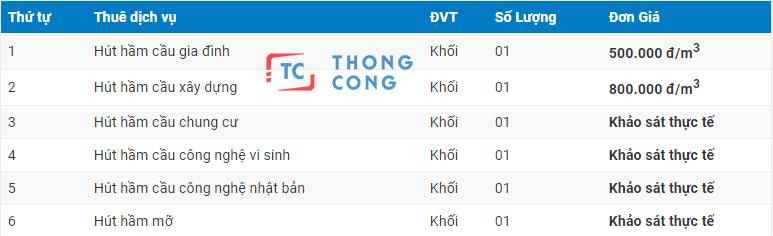 Bảng giá rút hầm cầu quận 10 tại công ty Minh Trâm