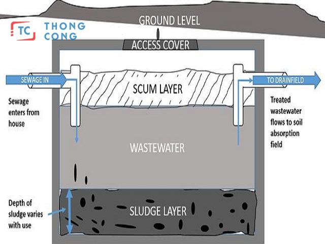 Có nhiều nguyên nhân dẫn đến tình trạng hầm cầu bị đầy